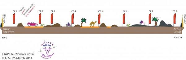 graph_etape_6_2014
