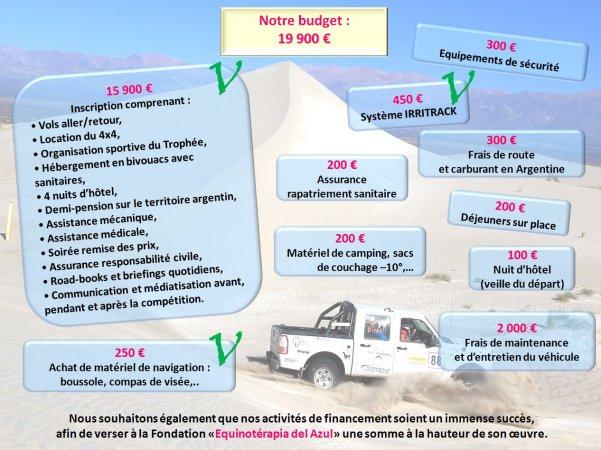 Budget_201501